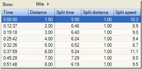 mile-splits-cycling-1