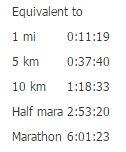 marathon-estimate